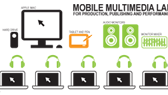 mobile multimedia lab